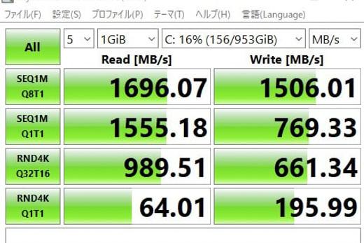 M.2 SSDの速度の写真